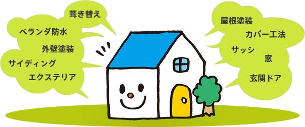 葺き替え|ベランダ防水|外壁塗装|サイディング|エクステリア|屋根塗装|カバー工法|サッシ|窓|玄関ドア