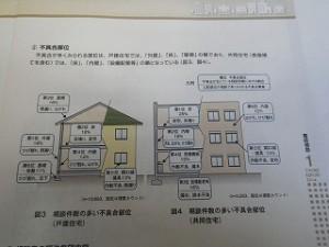 住宅相談と紛争処理。屋根塗装・外壁塗装の真実。